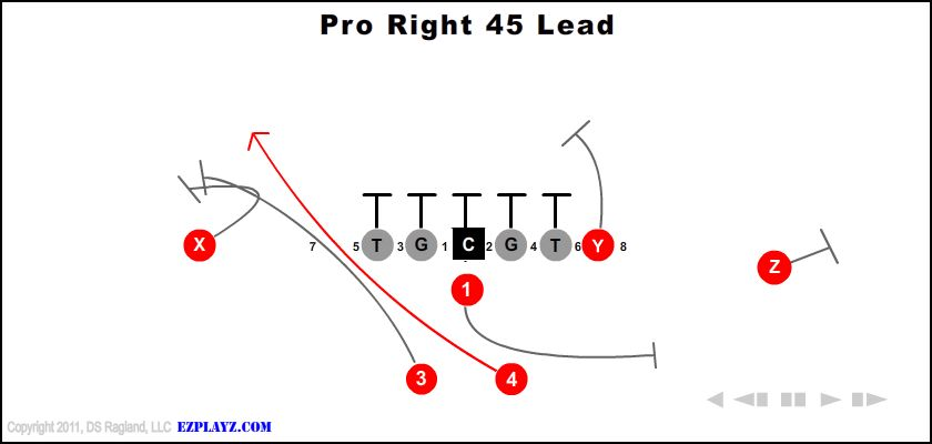 Pro Right 45 Lead