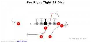 Pro Right Tight 32 Dive