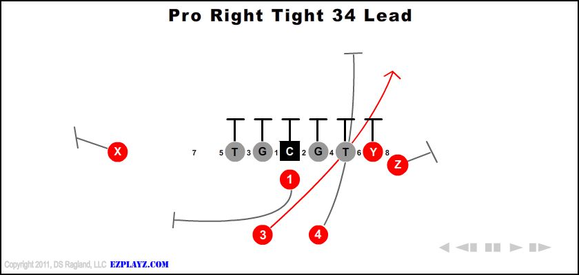 pro right tight 34 lead - Pro Right Tight 34 Lead
