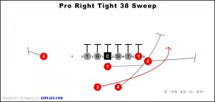 Pro Right Tight 38 Sweep