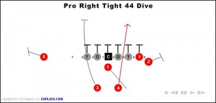 Pro Right Tight 44 Dive