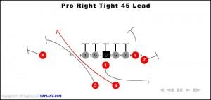 pro-right-tight-45-lead