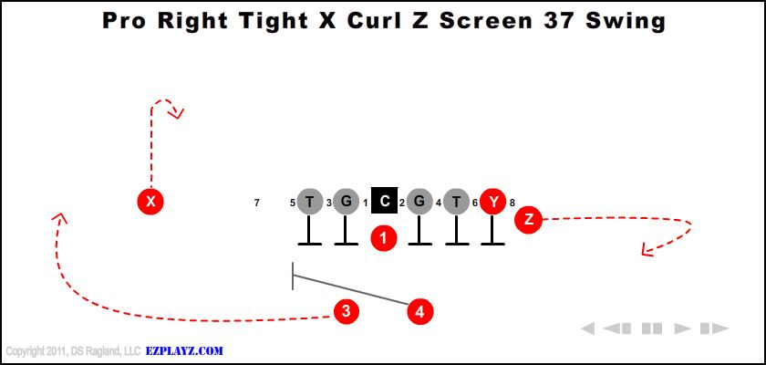 Pro Right Tight X Curl Z Screen 37 Swing