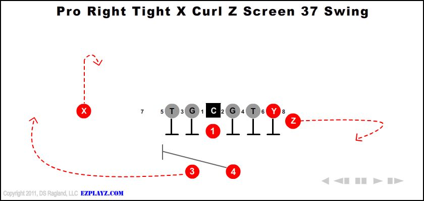Pro Right Tight X Curl Z Screen 48 Swing