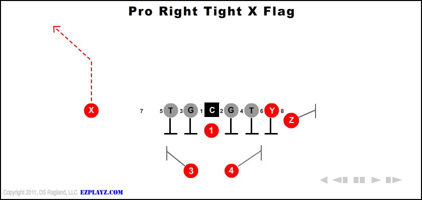 Pro Right Tight X Flag