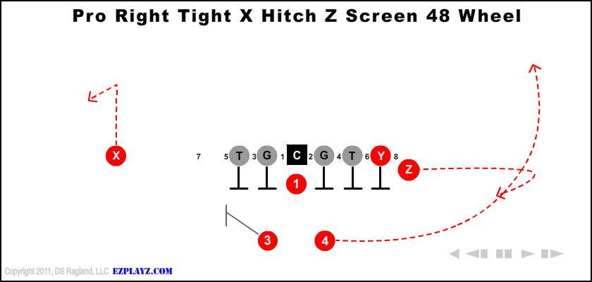 Pro Right Tight X Hitch Z Screen 48 Wheel