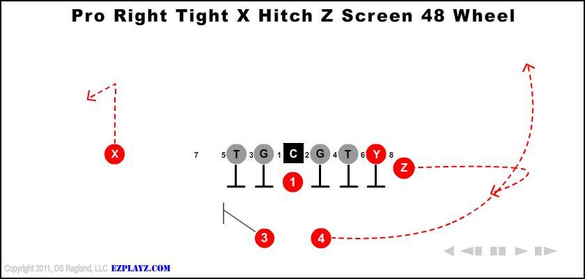 Pro Right Tight X Hitch Z Screen 48 Wheel