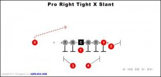 Pro Right Tight X Slant