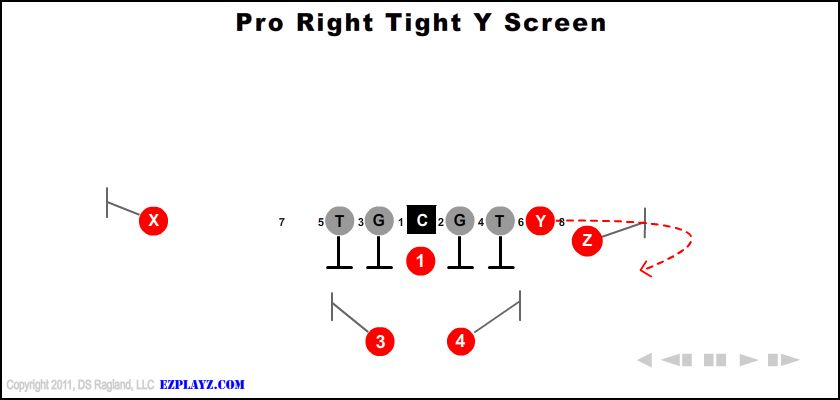 Pro Right Tight Y Screen