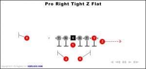pro-right-tight-z-flat