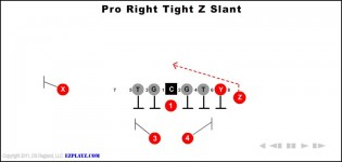 Pro Right Tight Z Slant