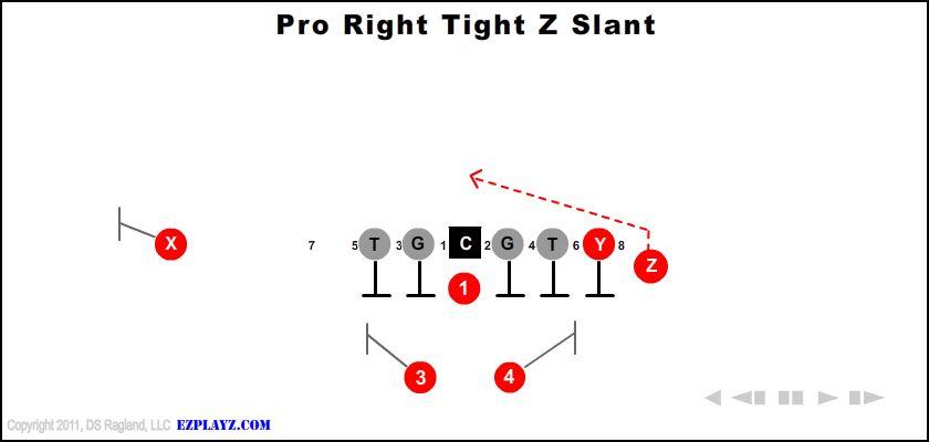 pro right tight z slant - Pro Right Tight Z Slant