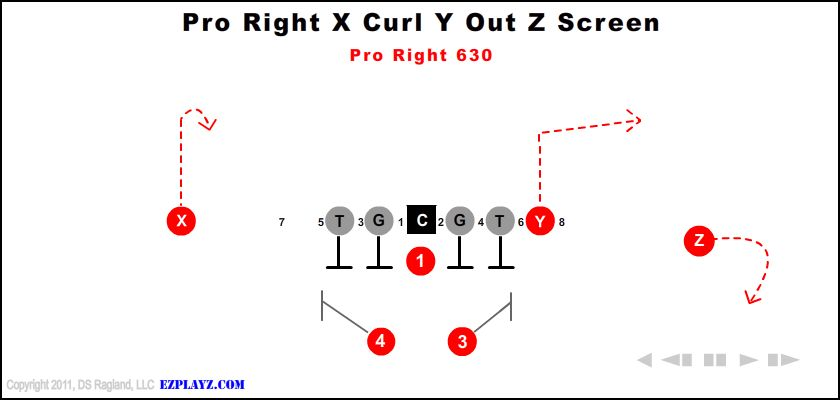 Pro Right X Curl Y Out Z Screen 630