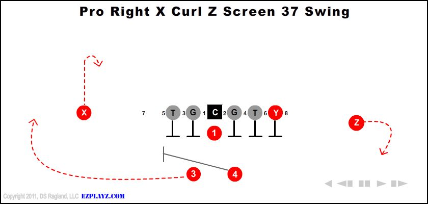 Pro Right X Curl Z Screen 37 Swing