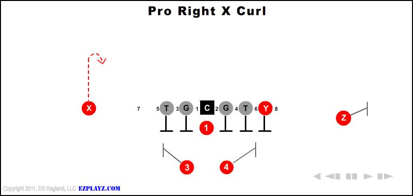 Pro Right X Curl