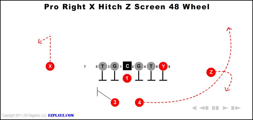 Pro Right X Hitch Z Screen 48 Wheel