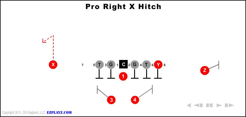 Pro Right X Hitch