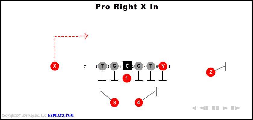 Pro Right X In
