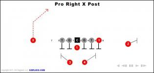 Pro Right X Post