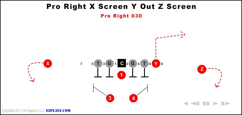 Pro Right X Screen Y Out Z Screen 030