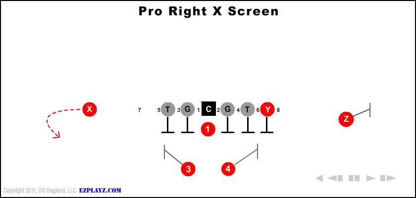 Pro Right X Screen