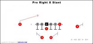 Pro Right X Slant