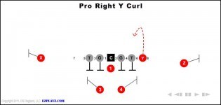 Pro Right Y Curl