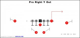 Pro Right Y Out