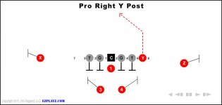 Pro Right Y Post