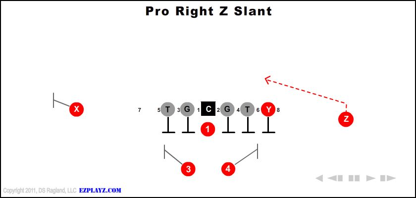 pro right z slant - Pro Right Z Slant
