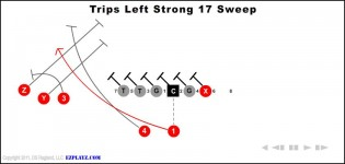 trips left strong 17 sweep 315x150 - Trips Left Strong 17 Sweep