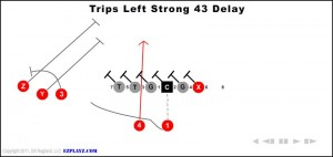 trips-left-strong-43-delay