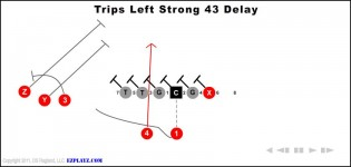 The Trips Left Strong 43 Delay Is A Medium Yardage Running Play 0 O Line Run Blocks Read More