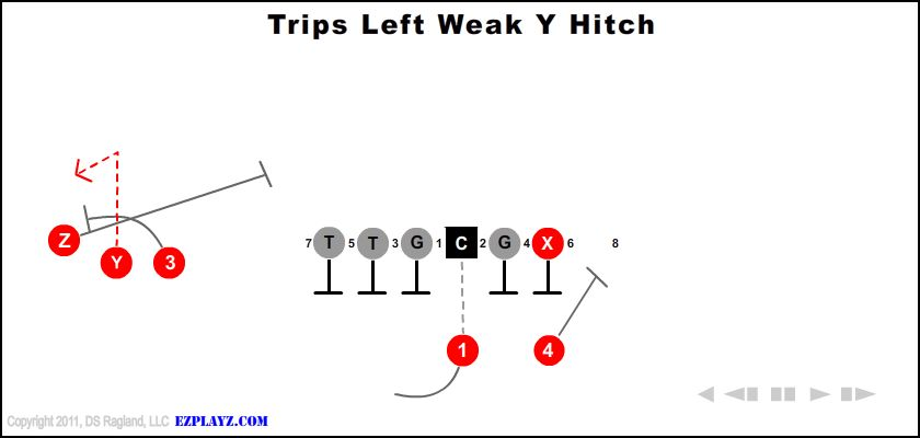 Trips Left Weak Y Hitch