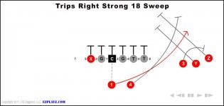Trips Right Strong 18 Sweep
