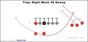 trips-right-weak-48-sweep