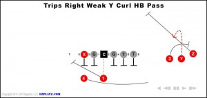 trips-right-weak-y-curl-hb-pass
