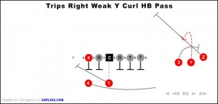trips right weak y curl hb pass 315x150 - Trips Right Weak Y Curl Hb Pass