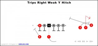 Trips Right Weak Y Hitch