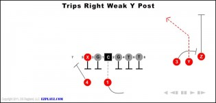 Trips Right Weak Y Post