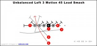 unbalanced left 3 motion 45 lead smash 315x150 - Unbalanced Left 3 Motion 45 Lead Smash
