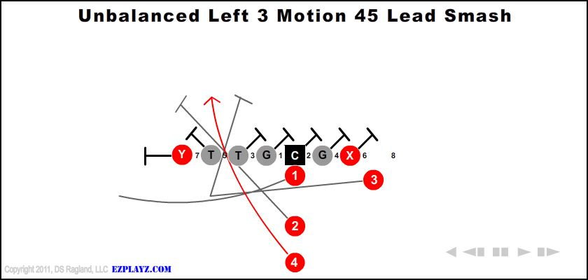 Unbalanced Left 3 Motion 45 Lead Smash
