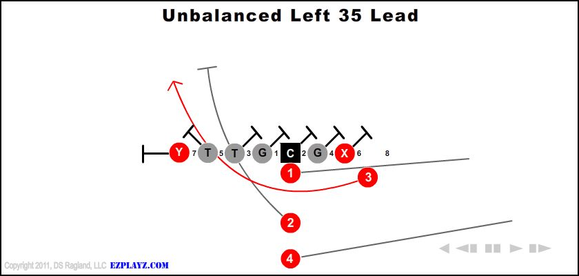 Unbalanced Left 35 Lead