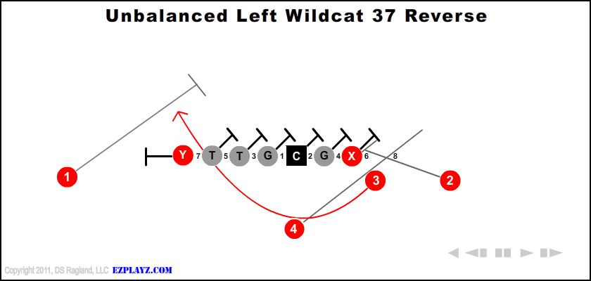 Unbalanced Left Wildcat 37 Reverse