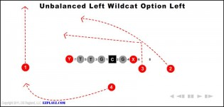 unbalanced left wildcat option left 315x150 - Unbalanced Left Wildcat Option Left