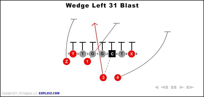 Wedge Left 31 Blast