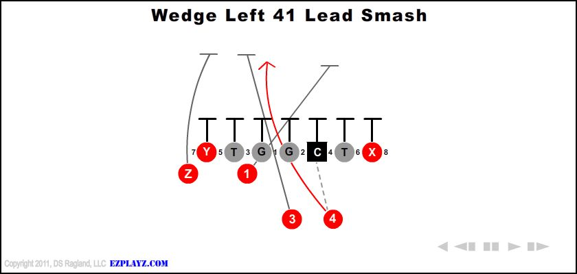 Wedge Left 41 Lead Smash