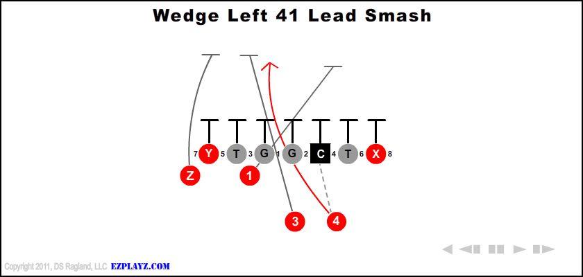 wedge left 41 lead smash - Wedge Left 41 Lead Smash