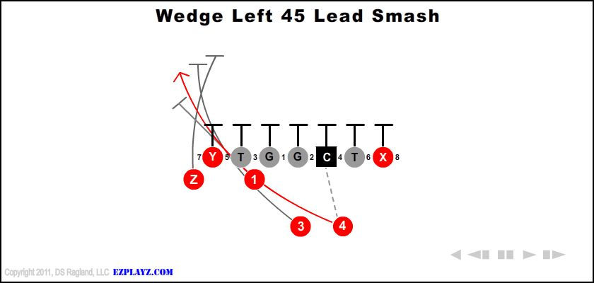 Wedge Left 45 Lead Smash