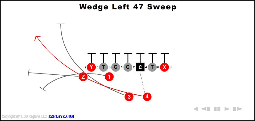 Wedge Left 47 Sweep